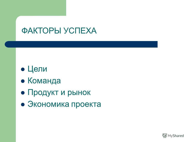 ФАКТОРЫ УСПЕХА Цели Команда Продукт и рынок Экономика проекта