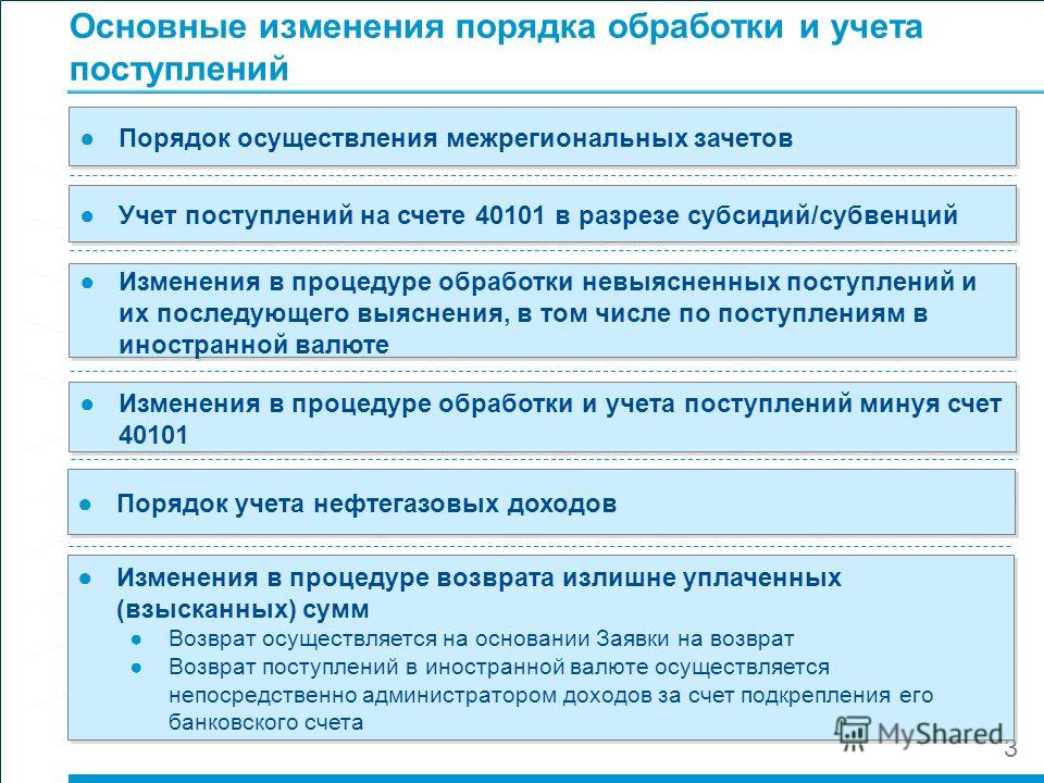 2 5. 5.Взаимодействие Федерального казначейства с администраторами поступлений в бюджеты Содержание нормативного документа 1. 1.Документы, используемые для учета поступлений, в том числе в иностранной валюте, в бюджетную систему Российской Федерации