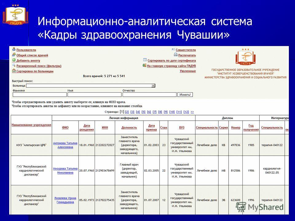 Информационно-аналитическая система «Кадры здравоохранения Чувашии»