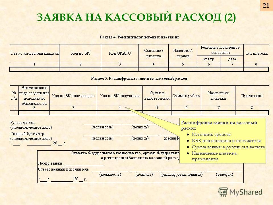 ЗАЯВКА НА КАССОВЫЙ РАСХОД (2) Расшифровка заявки на кассовый расход Источник средств КБК плательщика и получателя Сумма заявки в рублях и в валюте Назначение платежа, примечание 21
