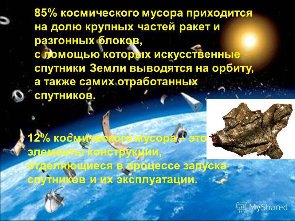 85% космического мусора приходится на долю крупных частей ракет и разгонных блоков, с помощью которых искусственные спутники Земли выводятся на орбиту, а также самих отработанных спутников. 12% космического мусора – это элементы конструкции, отделяющ