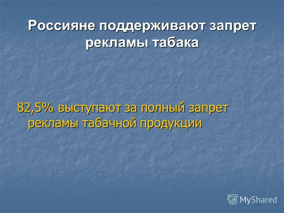Россияне поддерживают запрет рекламы табака 82,5% выступают за полный запрет рекламы табачной продукции