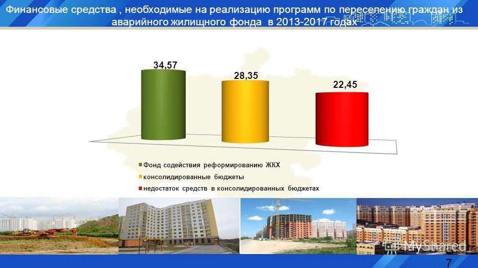 7 Финансовые средства, необходимые на реализацию программ по переселению граждан из аварийного жилищного фонда в 2013-2017 годах с 2013 по 2017 годы 7