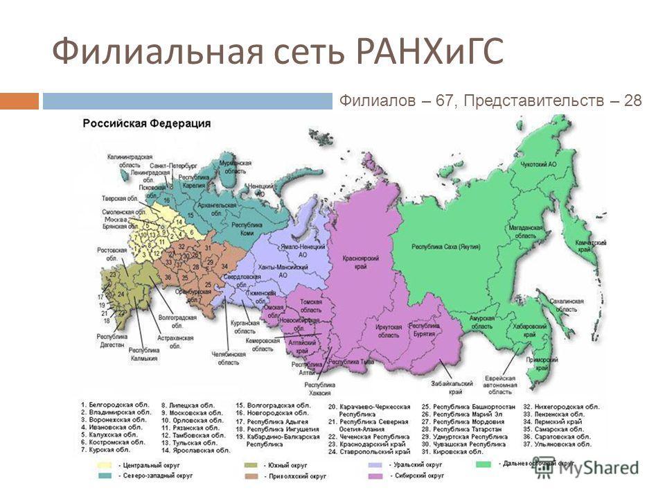 Филиальная сеть РАНХиГС Филиалов – 67, Представительств – 28