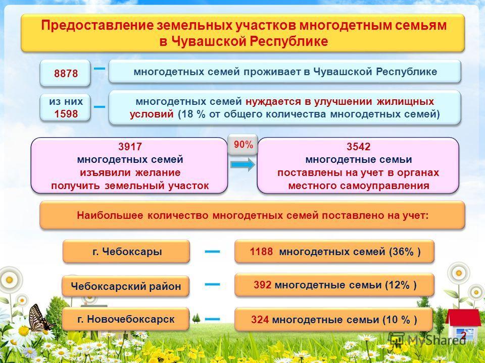Комиссия (комитет) по охране труда - приказ о создании