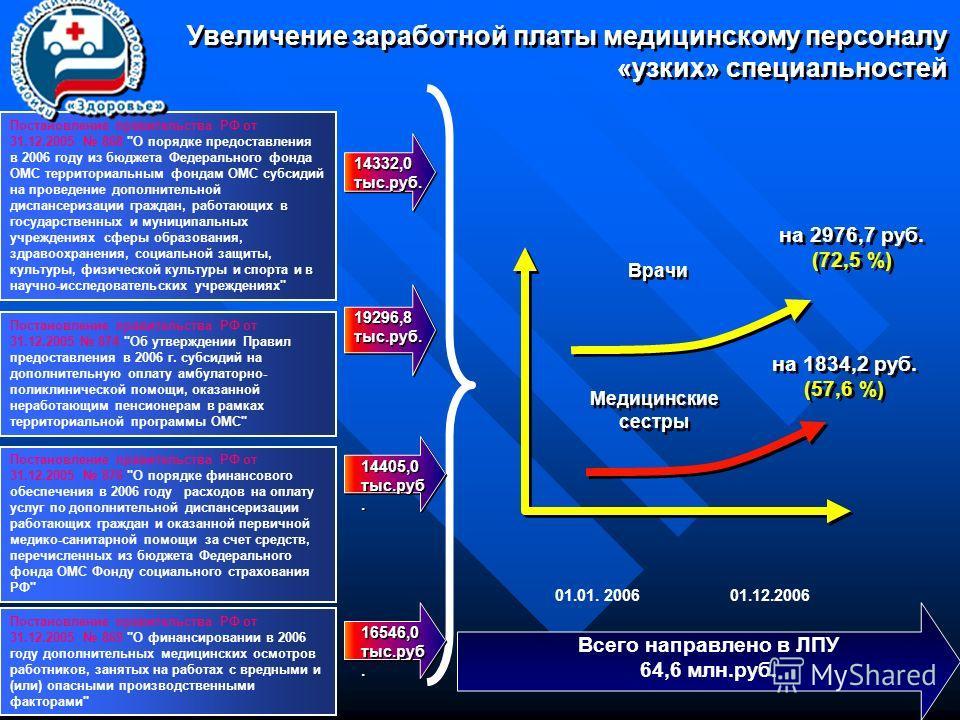 5 Постановление правительства РФ от 31.12.2005 868