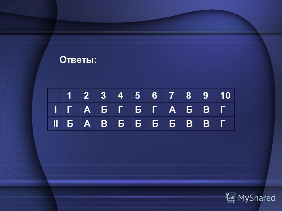 Ответы: 12345678910 IГАБГБГАБВГ IIБАВББББВВГ