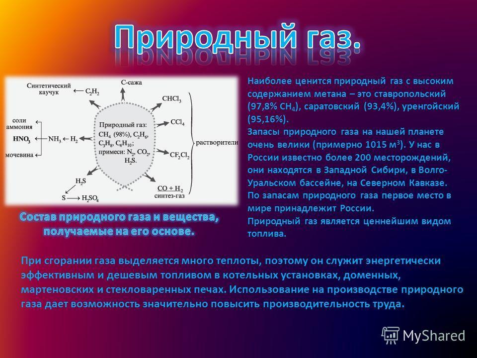 Наиболее ценится природный газ с высоким содержанием метана – это ставропольский (97,8% СН 4 ), саратовский (93,4%), уренгойский (95,16%). Запасы природного газа на нашей планете очень велики (примерно 1015 м 3 ). У нас в России известно более 200 ме