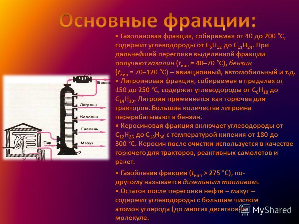 Газолиновая фракция, собираемая от 40 до 200 °С, содержит углеводороды от С 5 Н 12 до С 11 Н 24. При дальнейшей перегонке выделенной фракции получают газолин (t кип = 40–70 °С), бензин (t кип = 70–120 °С) – авиационный, автомобильный и т.д. Лигроинов