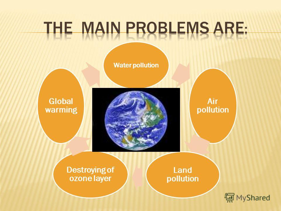 the issue of global warming and the effects of pollution It seems there has been a recent interest in associating climate change/global warming with over population and that countries such as china and india have to do more to help contain global warming.