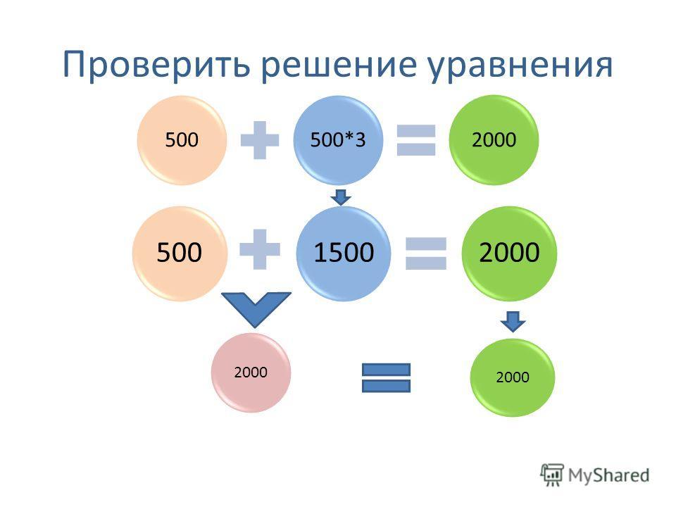 Проверить решение уравнения 500500*32000 50015002000
