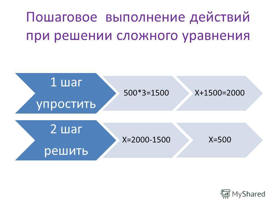 Пошаговое выполнение действий при решении сложного уравнения 1 шаг упростить 500*3=1500Х+1500=2000 2 шаг решить Х=2000-1500 Х=500
