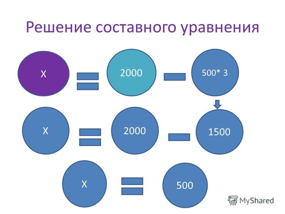 Решение составного уравнения Х 2000 500* 3 Х2000 1500 Х 500
