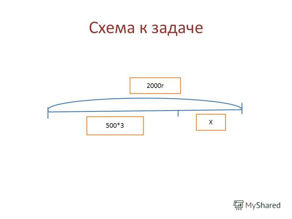 Схема к задаче 2000г 500*3 Х