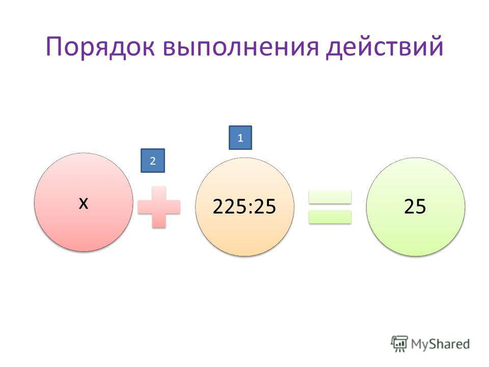 Порядок выполнения действий х 225:25 25 1 2