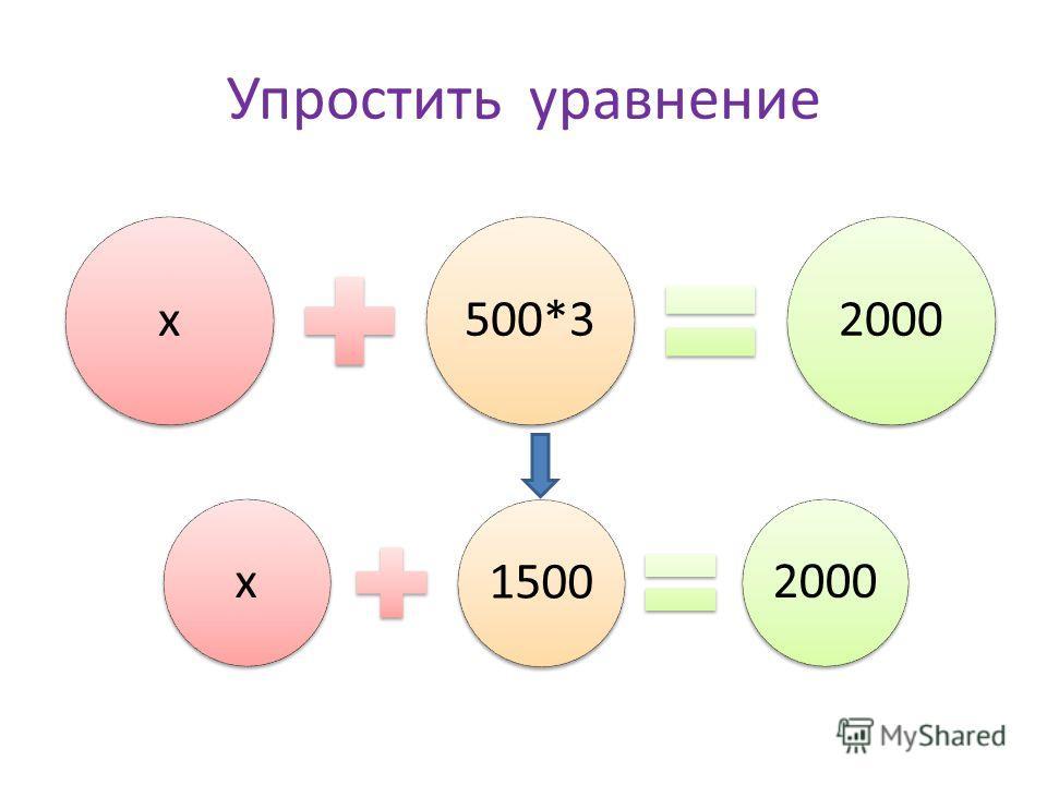 Упростить уравнение х500*32000 х15002000
