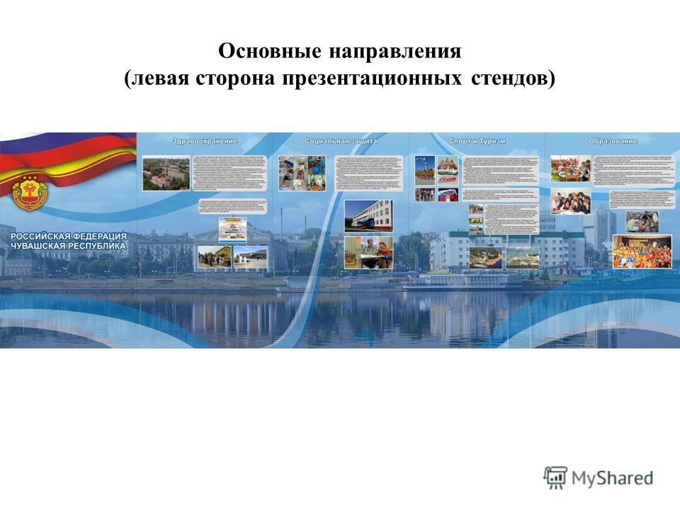 Основные направления (левая сторона презентационных стендов)