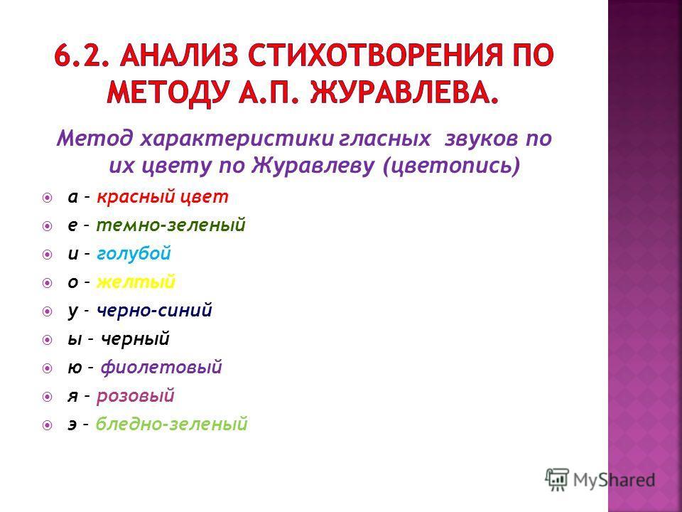 Метод характеристики гласных звуков по их цвету по Журавлеву (цветопись) а – красный цвет е – темно-зеленый и – голубой о – желтый у - черно-синий ы – черный ю – фиолетовый я – розовый э – бледно-зеленый