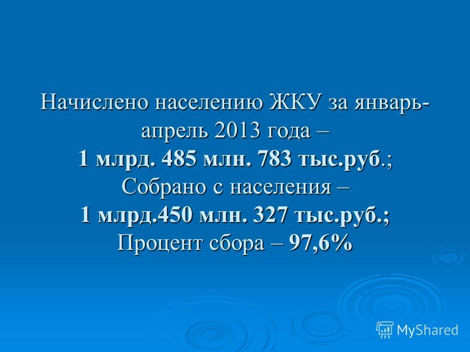 Начислено населению ЖКУ за январь- апрель 2013 года – 1 млрд. 485 млн. 783 тыс.руб.; Собрано с населения – 1 млрд.450 млн. 327 тыс.руб.; Процент сбора – 97,6%