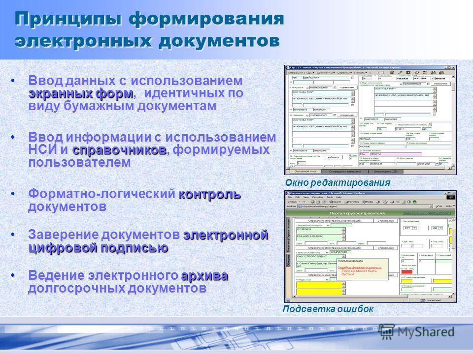 Принципы формирования электронных документов экранных формВвод данных с использованием экранных форм, идентичных по виду бумажным документам справочниковВвод информации с использованием НСИ и справочников, формируемых пользователем контрольФорматно-л