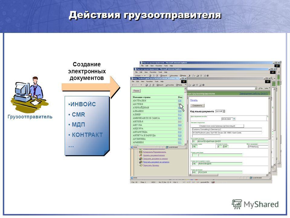Действия грузоотправителя Создание электронных документов ИНВОЙС CMR МДП КОНТРАКТ … Грузоотправитель