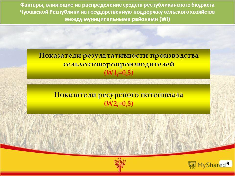 Показатели результативности производства сельхозтоваропроизводителей (W1 i =0,5) Показатели ресурсного потенциала (W2 i =0,5) Факторы, влияющие на распределение средств республиканского бюджета Чувашской Республики на государственную поддержку сельск