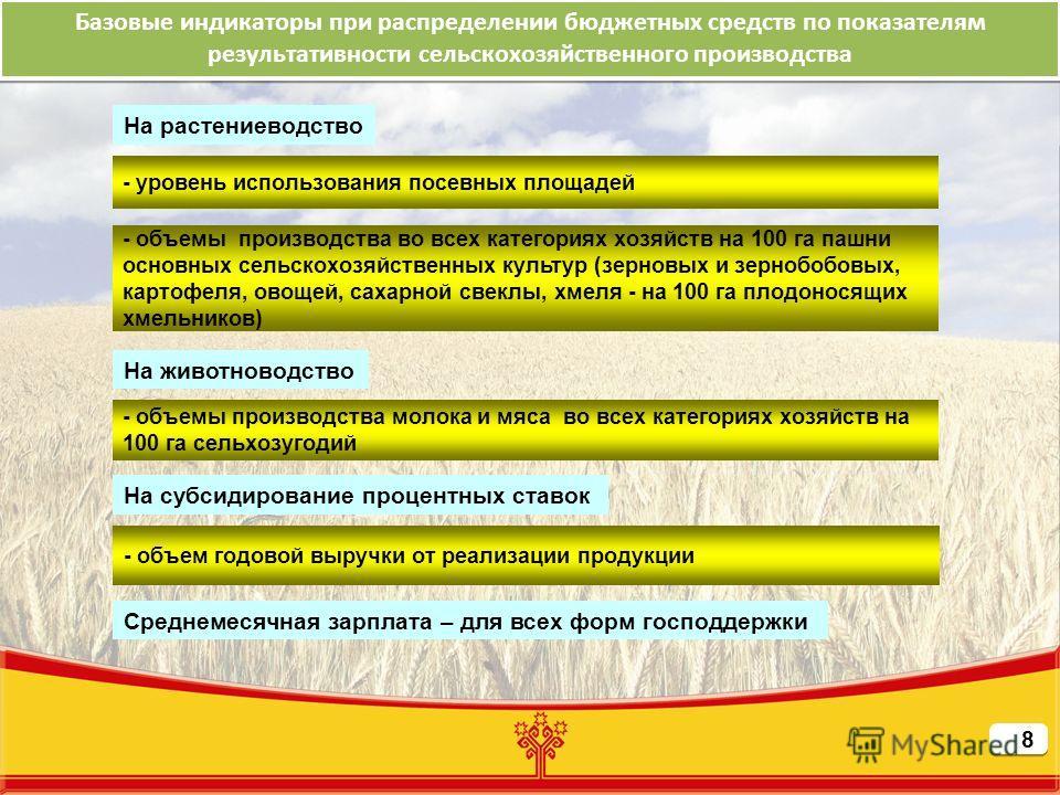 Базовые индикаторы при распределении бюджетных средств по показателям результативности сельскохозяйственного производства - уровень использования посевных площадей - объемы производства во всех категориях хозяйств на 100 га пашни основных сельскохозя