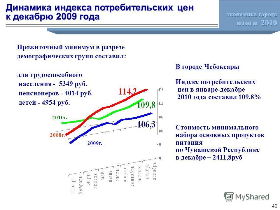 Прожиточный минимум в разрезе демографических групп составил: для трудоспособного населения - 5349 руб. пенсионеров - 4014 руб. детей - 4954 руб. 2008г. 2009г. В городе Чебоксары Индекс потребительских цен в январе-декабре 2010 года составил 109,8% С
