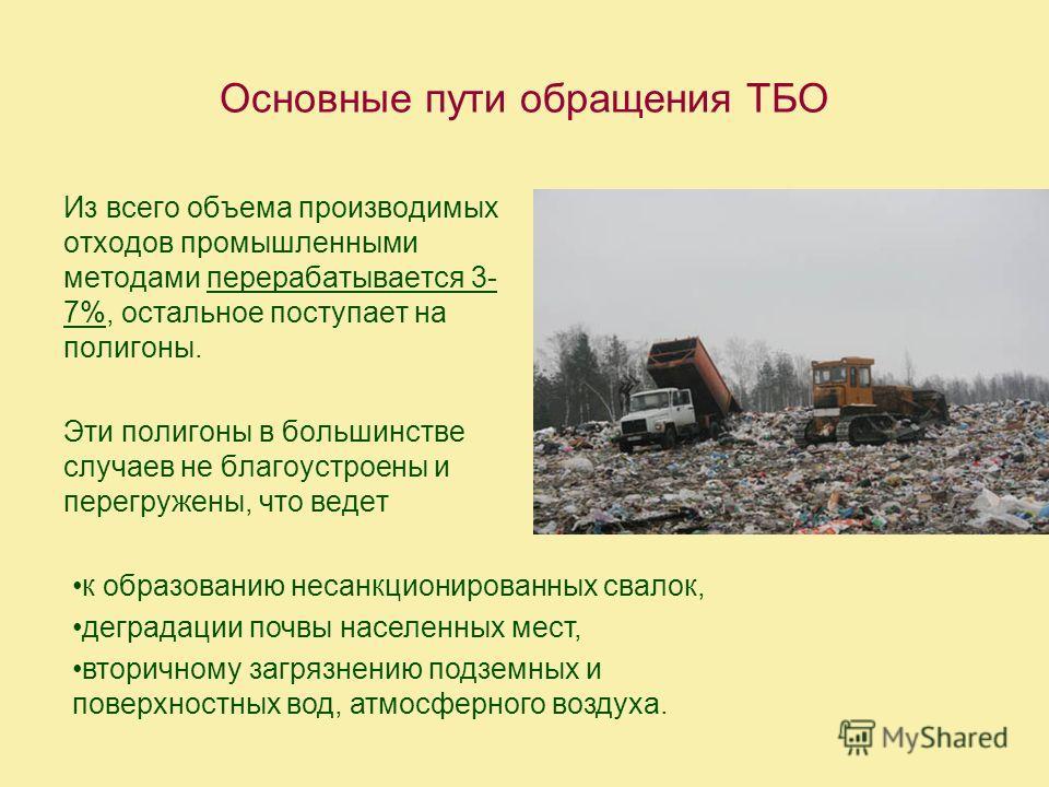Основные пути обращения ТБО Из всего объема производимых отходов промышленными методами перерабатывается 3- 7%, остальное поступает на полигоны. Эти полигоны в большинстве случаев не благоустроены и перегружены, что ведет к образованию несанкциониров