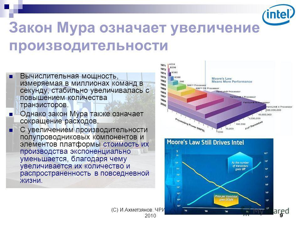 (С) И.Ахметзянов. ЧРИО-АЭН ЧР. 20109 Закон Мура означает увеличение производительности Вычислительная мощность, измеряемая в миллионах команд в секунду, стабильно увеличивалась с повышением количества транзисторов. Однако закон Мура также означает со
