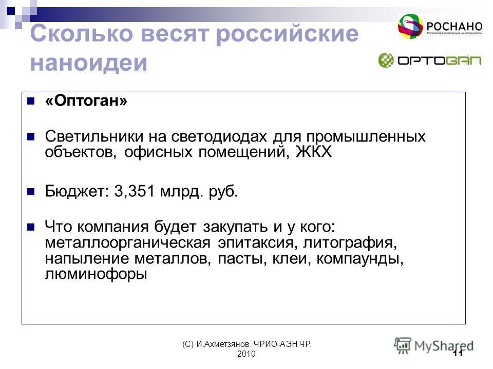 (С) И.Ахметзянов. ЧРИО-АЭН ЧР. 201011 Сколько весят российские наноидеи «Оптоган» Светильники на светодиодах для промышленных объектов, офисных помещений, ЖКХ Бюджет: 3,351 млрд. руб. Что компания будет закупать и у кого: металлоорганическая эпитакси