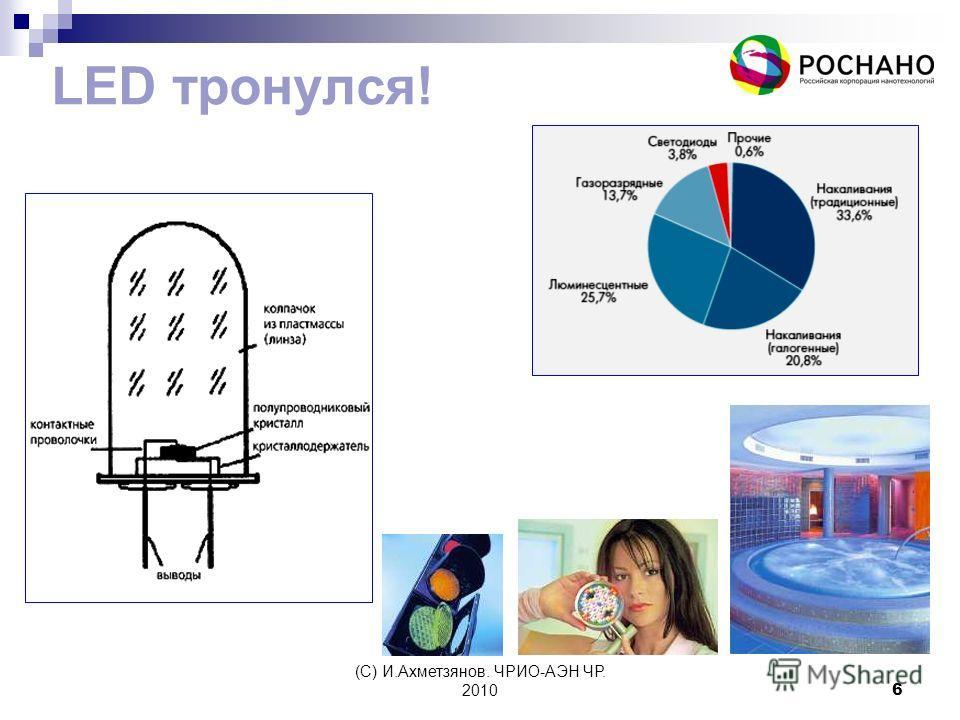 (С) И.Ахметзянов. ЧРИО-АЭН ЧР. 20106 LED тронулся!