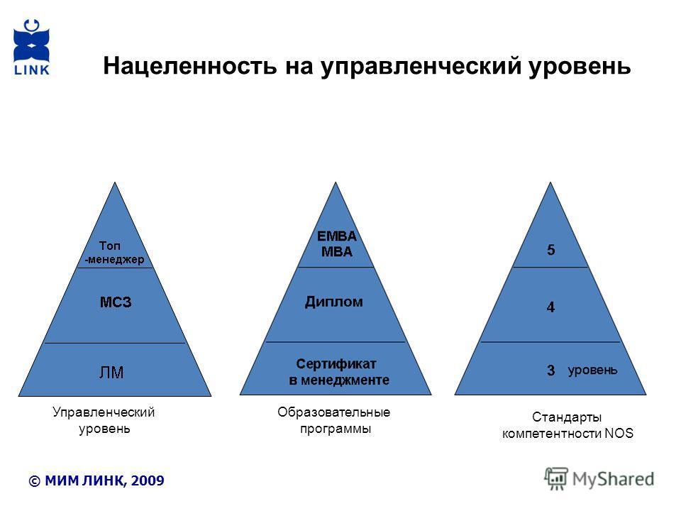 Нацеленность на управленческий уровень Управленческий уровень Образовательные программы Стандарты компетентности NOS © МИМ ЛИНК, 2009