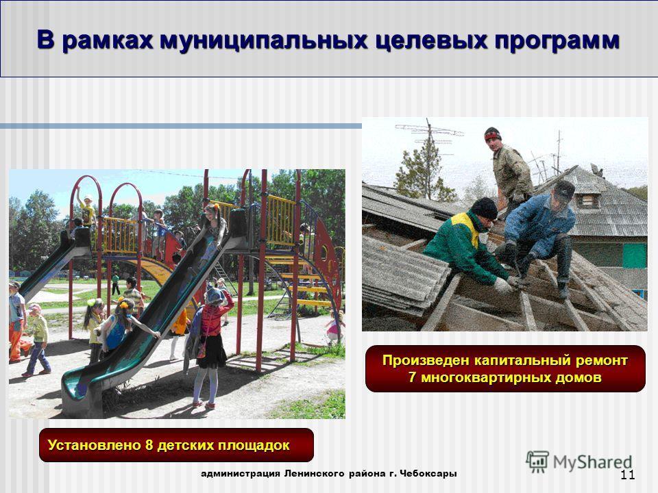 В рамках муниципальных целевых программ Установлено 8 детских площадок Произведен капитальный ремонт 7 многоквартирных домов 11 администрация Ленинского района г. Чебоксары