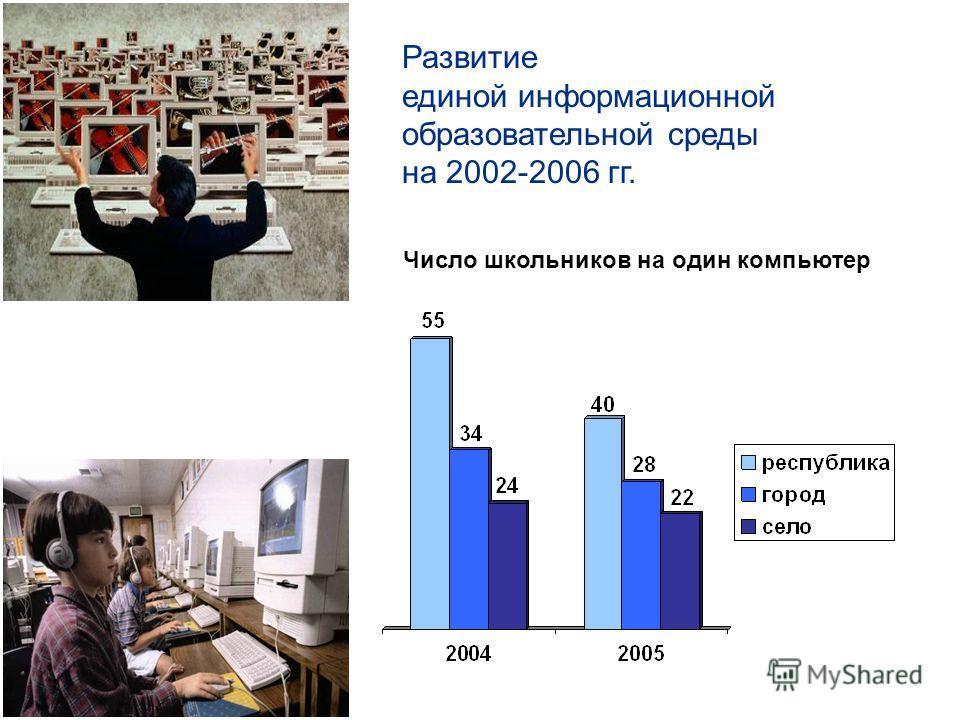 Развитие единой информационной образовательной среды на 2002-2006 гг. Число школьников на один компьютер