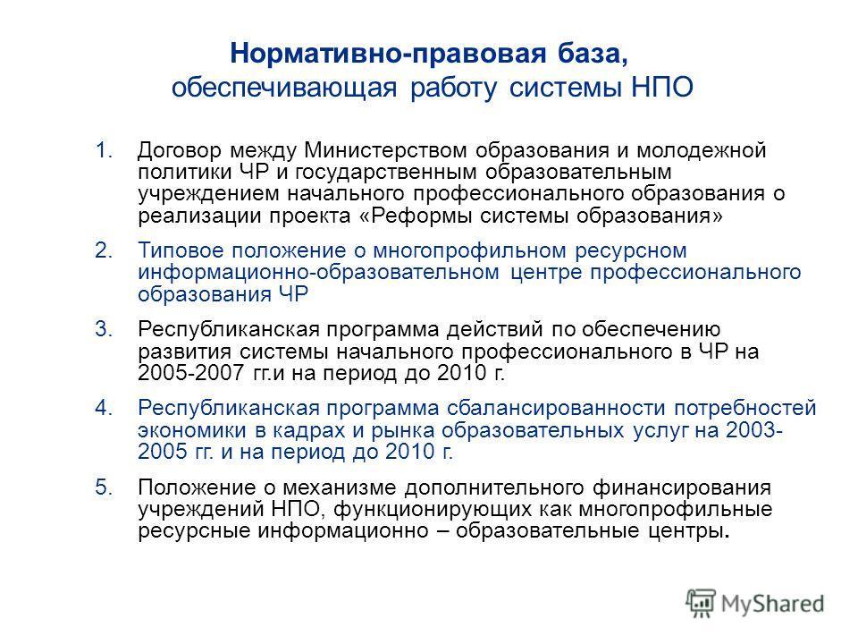 Нормативно-правовая база, обеспечивающая работу системы НПО 1.Договор между Министерством образования и молодежной политики ЧР и государственным образовательным учреждением начального профессионального образования о реализации проекта «Реформы систем