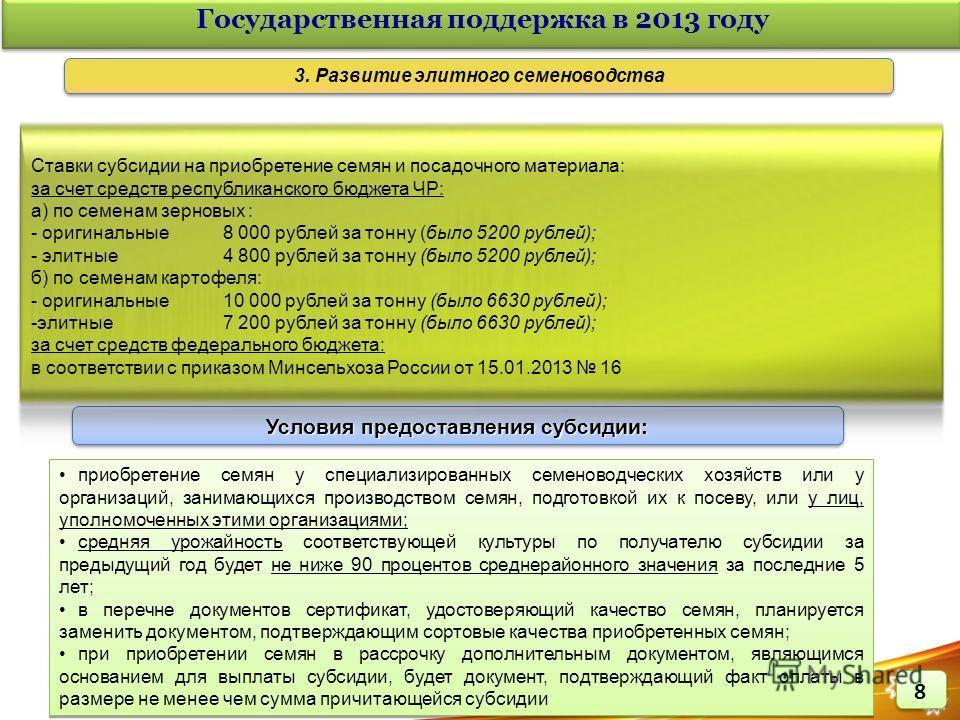 Государственная поддержка в 2013 году 3. Развитие элитного семеноводства Условия предоставления субсидии: приобретение семян у специализированных семеноводческих хозяйств или у организаций, занимающихся производством семян, подготовкой их к посеву, и