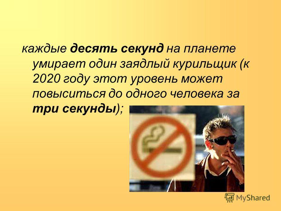 каждые десять секунд на планете умирает один заядлый курильщик (к 2020 году этот уровень может повыситься до одного человека за три секунды);