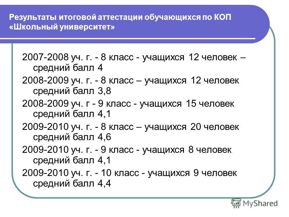 Результаты итоговой аттестации обучающихся по КОП «Школьный университет» 2007-2008 уч. г. - 8 класс - учащихся 12 человек – средний балл 4 2008-2009 уч. г. - 8 класс – учащихся 12 человек средний балл 3,8 2008-2009 уч. г - 9 класс - учащихся 15 челов