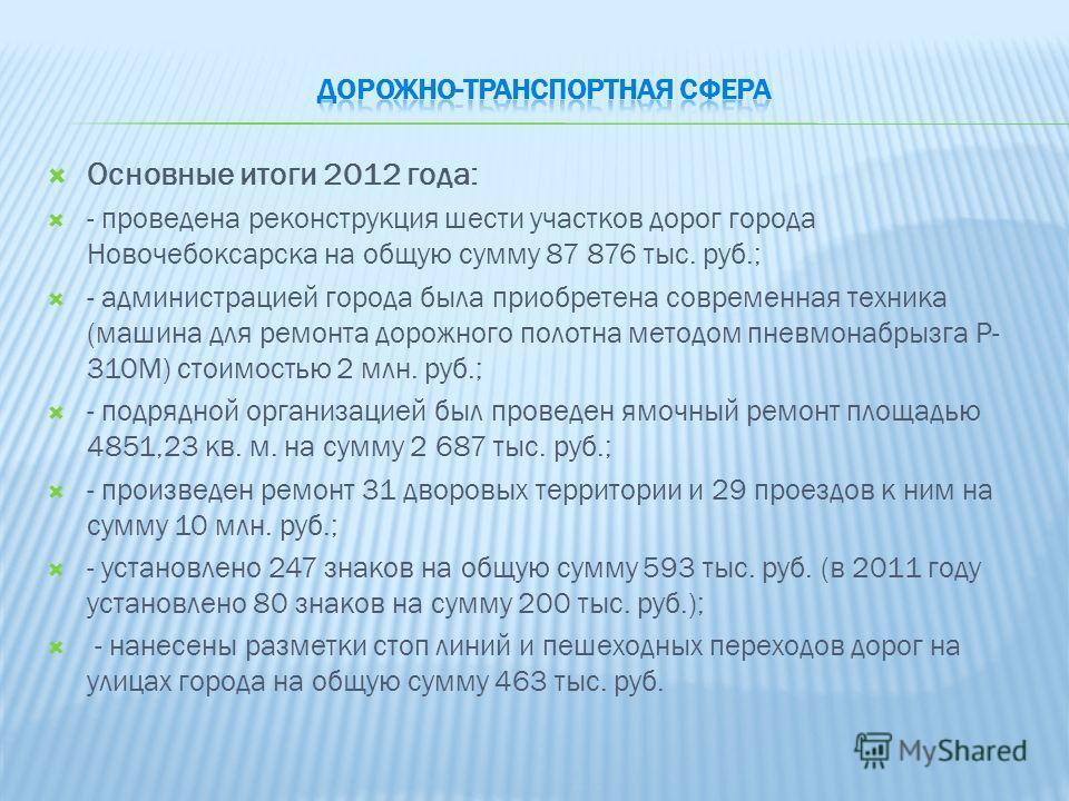 Основные итоги 2012 года: - проведена реконструкция шести участков дорог города Новочебоксарска на общую сумму 87 876 тыс. руб.; - администрацией города была приобретена современная техника (машина для ремонта дорожного полотна методом пневмонабрызга