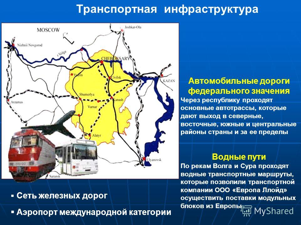 Транспортная инфраструктура Автомобильные дороги федерального значения Через республику проходят основные автотрассы, которые дают выход в северные, восточные, южные и центральные районы страны и за ее пределы Водные пути По рекам Волга и Сура проход