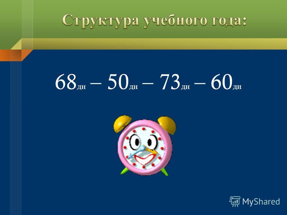 68 дн – 50 дн – 73 дн – 60 дн