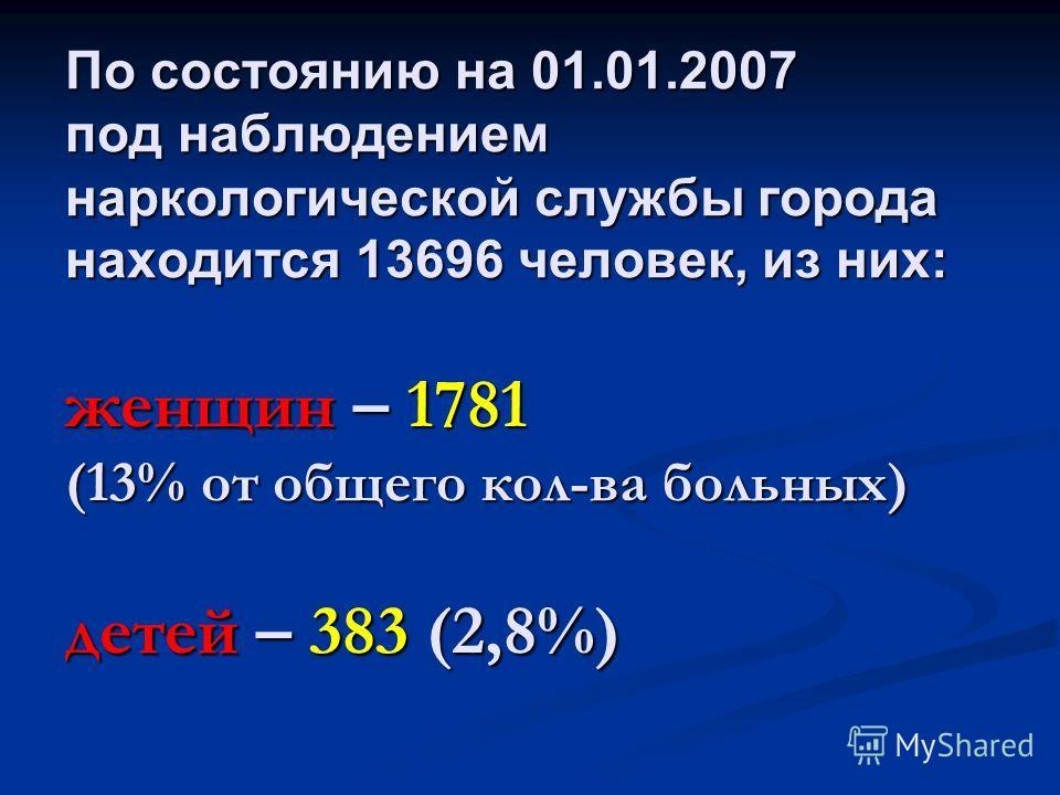 По состоянию на 01.01.2007 под наблюдением наркологической службы города находится 13696 человек, из них: женщин – 1781 (13% от общего кол-ва больных) детей – 383 (2,8%)
