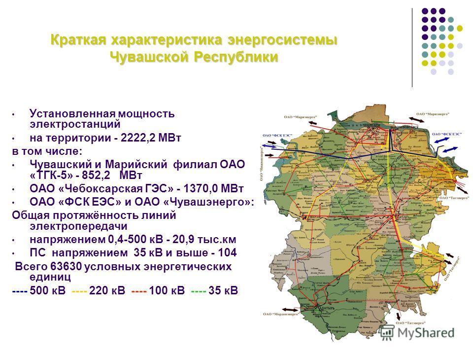Краткая характеристика энергосистемы Чувашской Республики Установленная мощность электростанций на территории - 2222,2 МВт в том числе: Чувашский и Марийский филиал ОАО «ТГК-5» - 852,2 МВт ОАО «Чебоксарская ГЭС» - 1370,0 МВт ОАО «ФСК ЕЭС» и ОАО «Чува