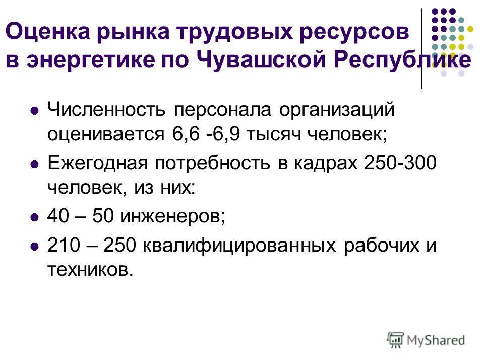 Оценка рынка трудовых ресурсов в энергетике по Чувашской Республике Численность персонала организаций оценивается 6,6 -6,9 тысяч человек; Ежегодная потребность в кадрах 250-300 человек, из них: 40 – 50 инженеров; 210 – 250 квалифицированных рабочих и