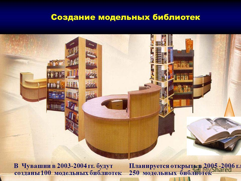 Создание модельных библиотек Планируется открыть в 2005 -2006 г.г. 250 модельных библиотек В Чувашии в 2003-2004 гг. будут созданы 100 модельных библиотек