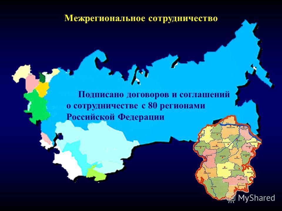 Межрегиональное сотрудничество Подписано договоров и соглашений о сотрудничестве с 80 регионами Российской Федерации