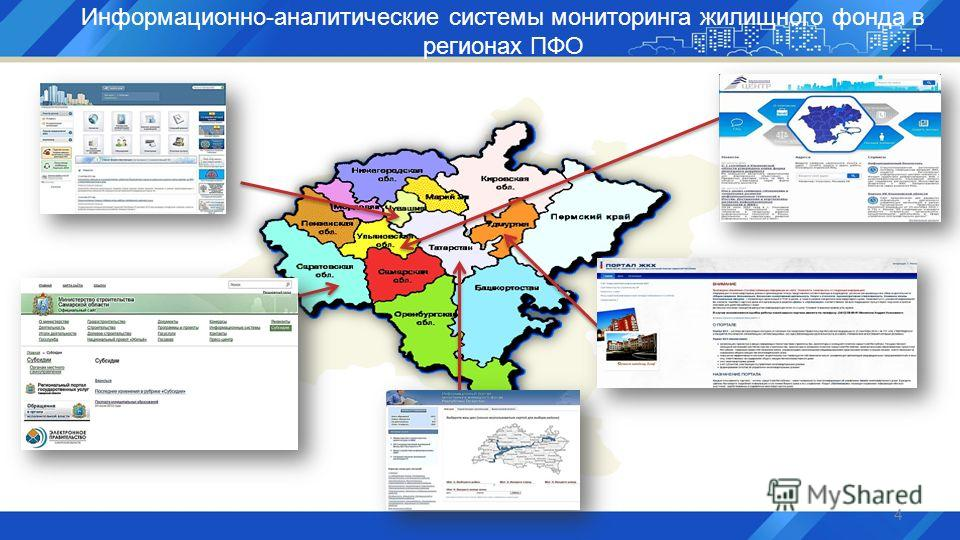 Информационно-аналитические системы мониторинга жилищного фонда в регионах ПФО 4