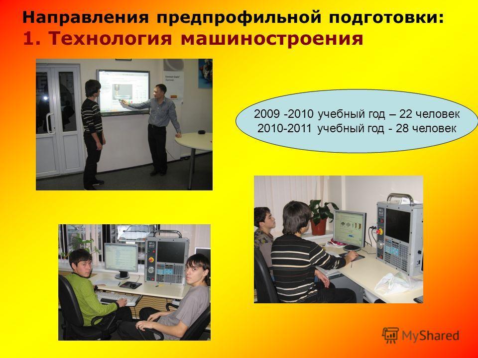 2009 -2010 учебный год – 22 человек 2010-2011 учебный год - 28 человек Направления предпрофильной подготовки: 1. Технология машиностроения