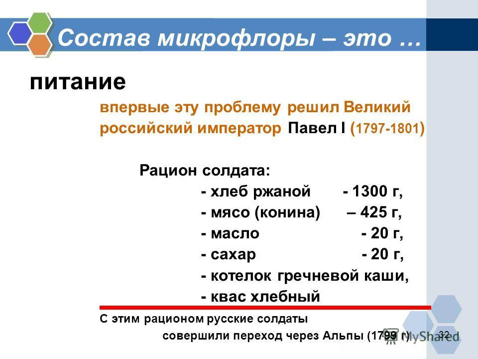 32 Состав микрофлоры – это … питание впервые эту проблему решил Великий российский император Павел I ( 1797-1801 ) Рацион солдата: - хлеб ржаной - 1300 г, - мясо (конина) – 425 г, - масло - 20 г, - сахар - 20 г, - котелок гречневой каши, - квас хлебн